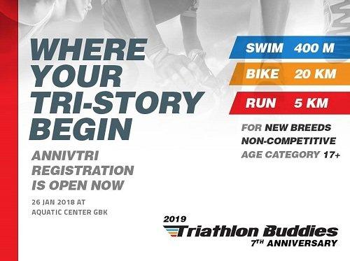 Anniversary Triathlon 2019